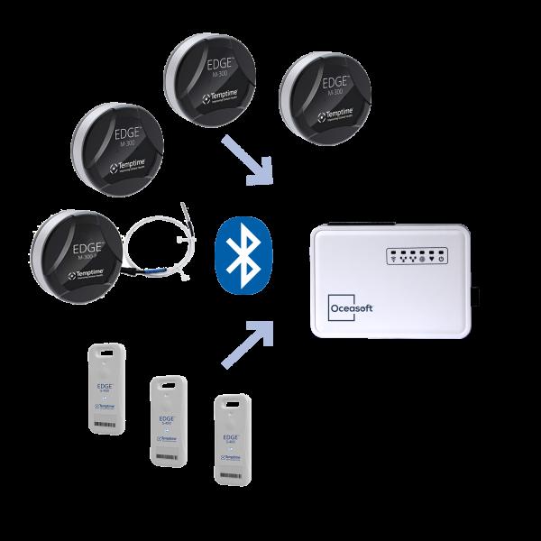 Zebra Elektronische Temperatursensoren